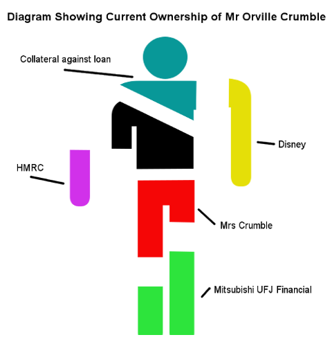 Diagram of Orville Crumble